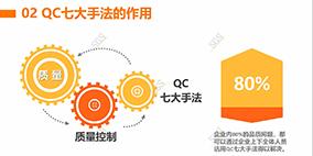 传统QC七大手法—线上课程